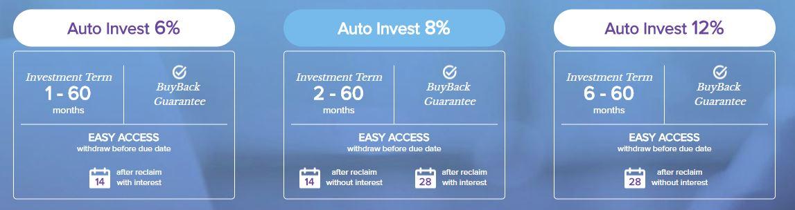 DoFinance investing plans